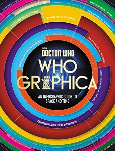 Whographica: An Infographic Guide to Space and Time (Doctor Who)