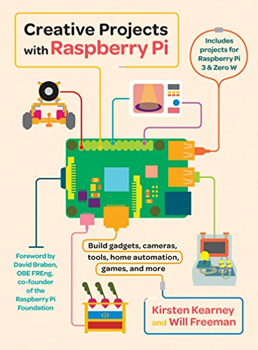 Creative Projects with Raspberry Pi (Paperback)