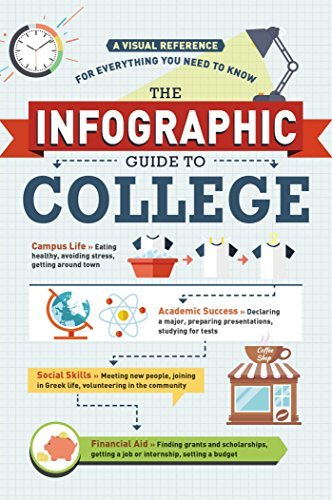 The Infographic Guide to College: A Visual Reference for Everything You Need to Know