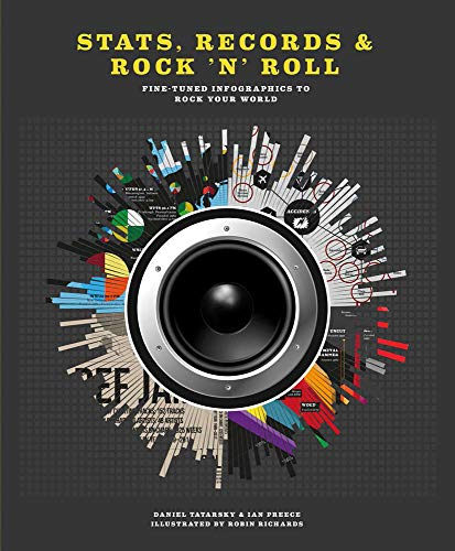 Stats, Records & Rock 'n' Roll: Fine-Tuned Infographics to Rock Your World