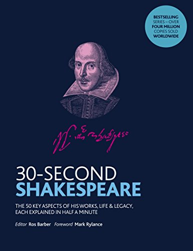 Shakespeare (30-Second)