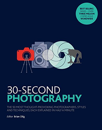 Photography (30-Second)