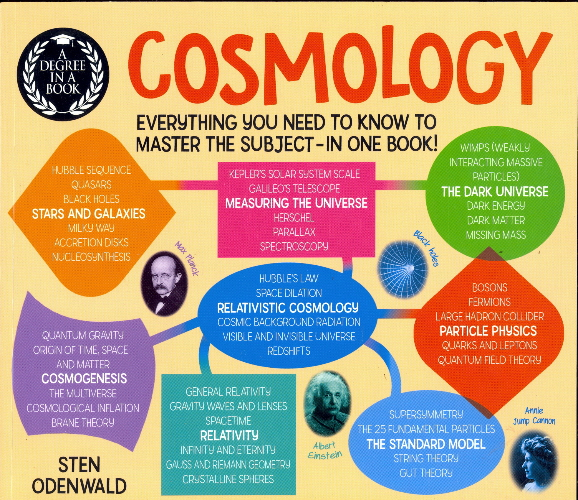 Cosmology: Everything You Need to Know to Master the Subject - In One Book! (A Degree In a Book)