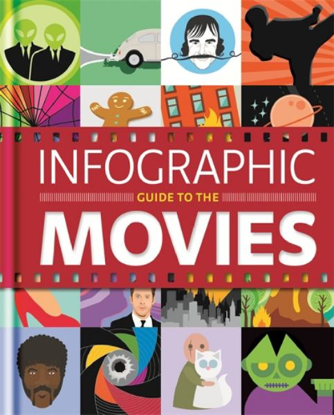 Infographics Guide to the Movies